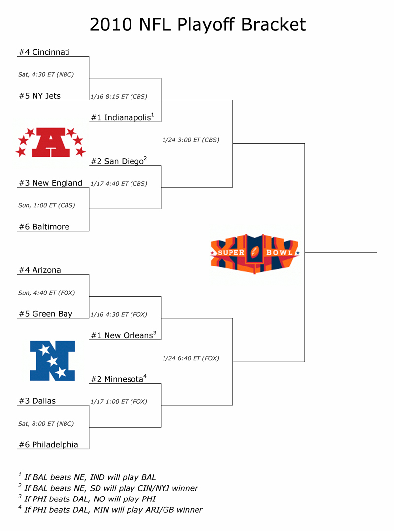 espn schedule nfl ncaa playoff bracket